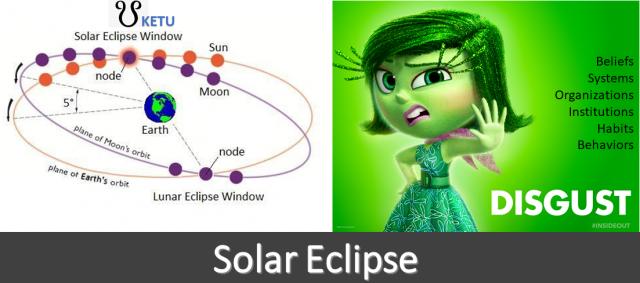 Solar Eclipse Ketu Deep Disgust